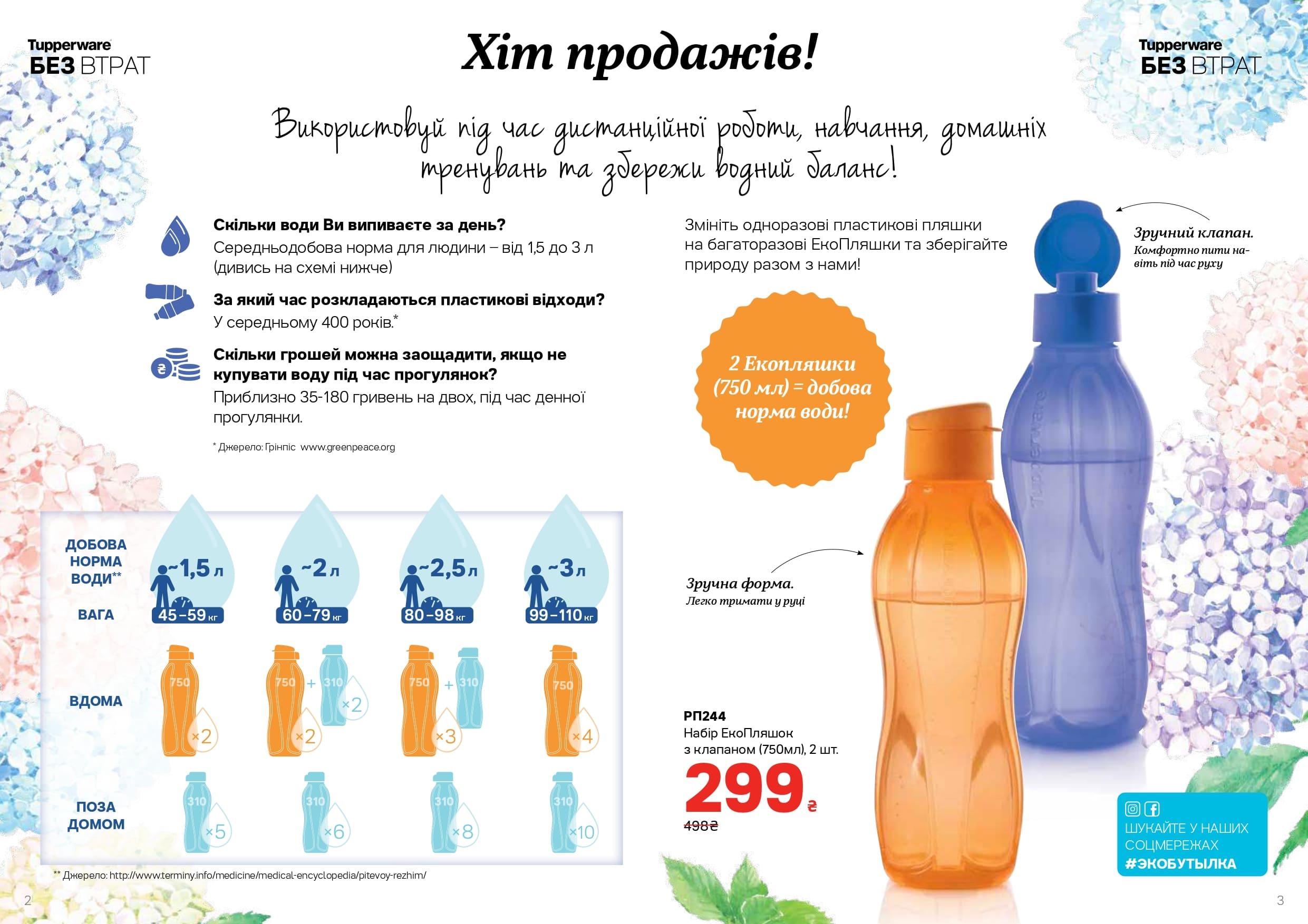 Две эко-бутылки по 750 мл ровно, дневная норма воды.